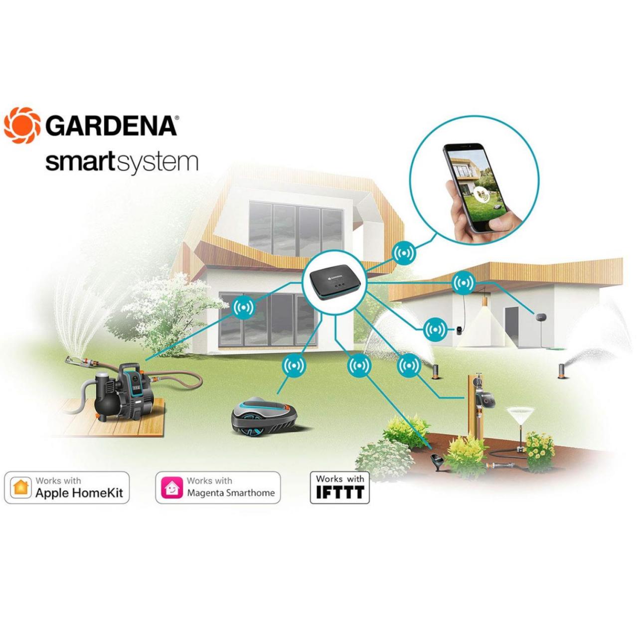 Gardena 19200-20 SILENO smart system Start-Set 500m² WaterControl Sensor Gateway