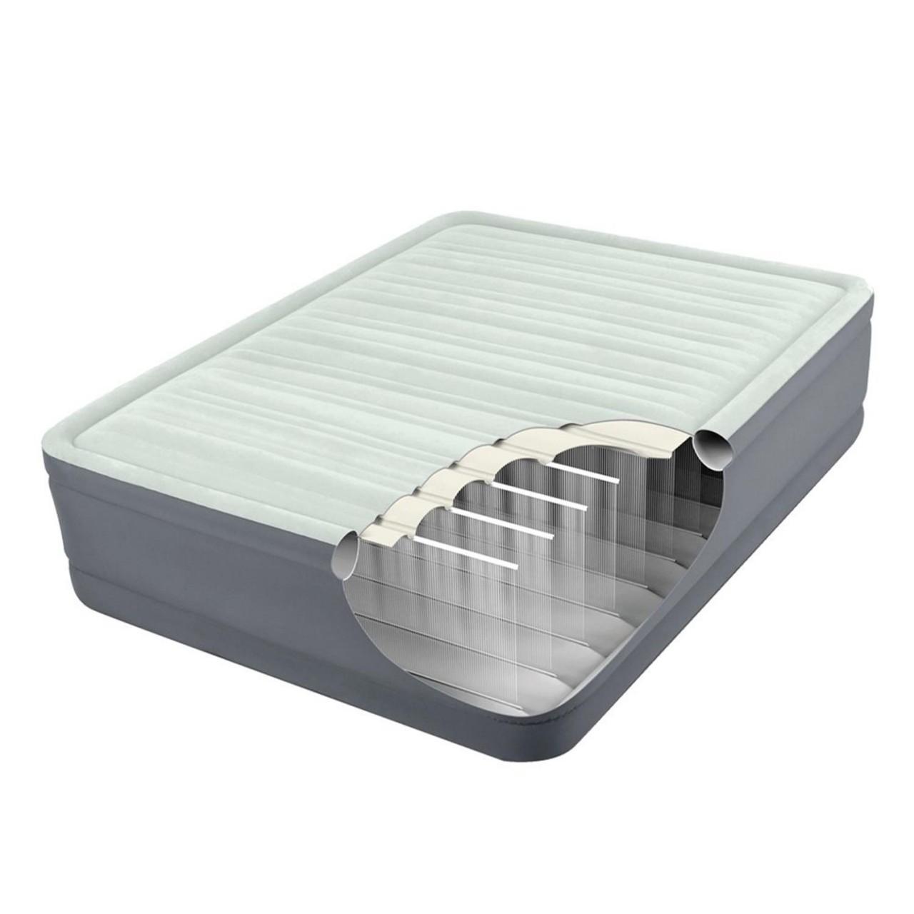 Intex Luftbett mit Pumpe PremAire Gästebett 203x152x46cm selbstaufblasend 64906