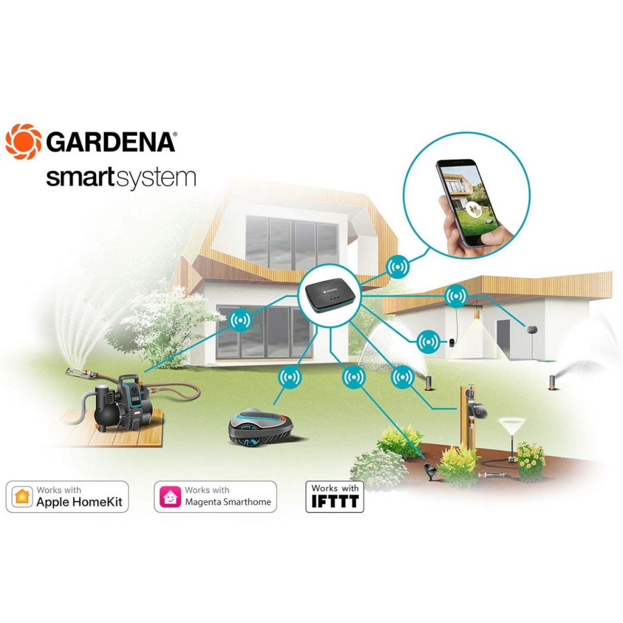 Gardena 19080-20 smart Haus- & Gartenautomat 5000/5 Wasserpumpe Wasserautomat