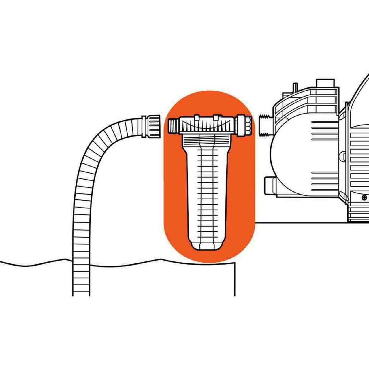 Gardena Pumpen-Vorfilter 1730-20 Wasserdurchfluss bis 6.000 l/h Gartenpumpe