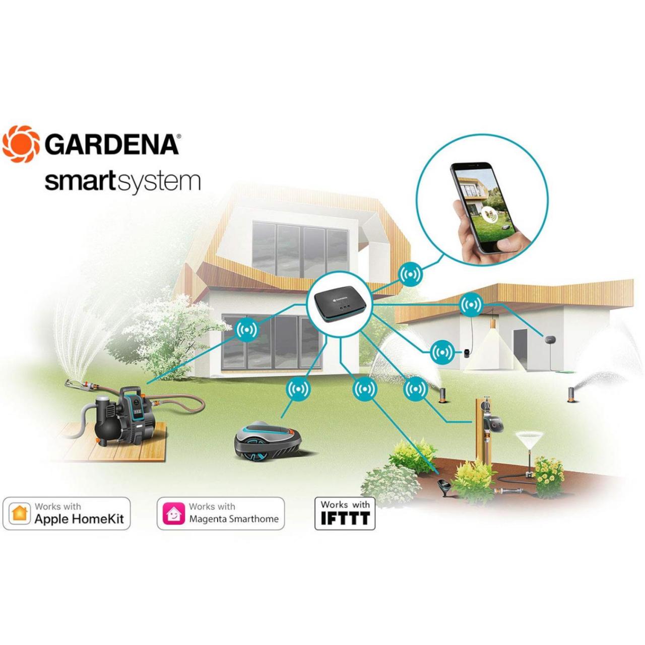 Gardena 19066-20 SILENO smart city Set mit Gateway Mähroboter App bis zu 500m²